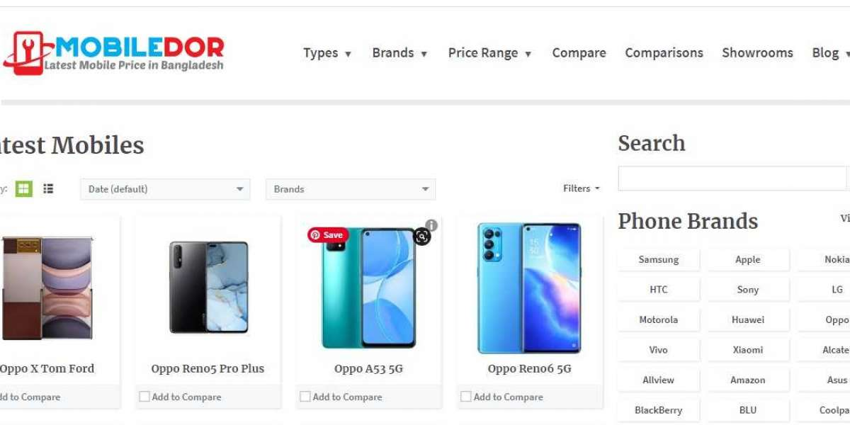 Think About REALME PHONES