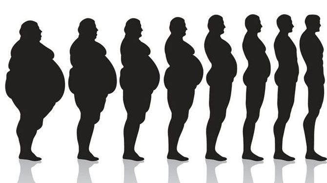 7 Easy Steps On How To Lose Weight Fast For Men + Bonus Tip